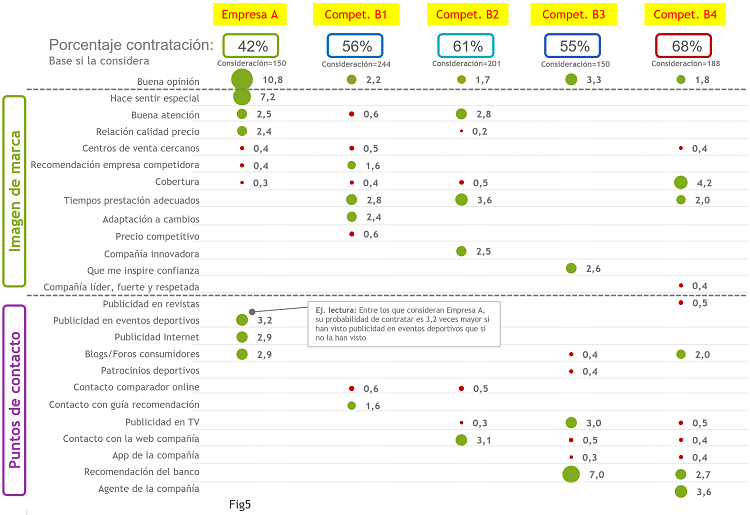 Fig5_Resultados Modelo