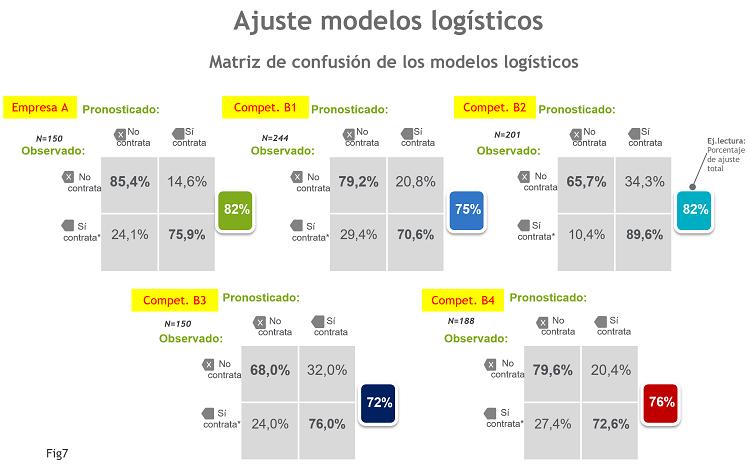 Fig7_Ajuste de los modelos