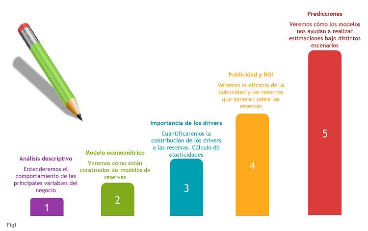 Fig1_Pasos en el análisis