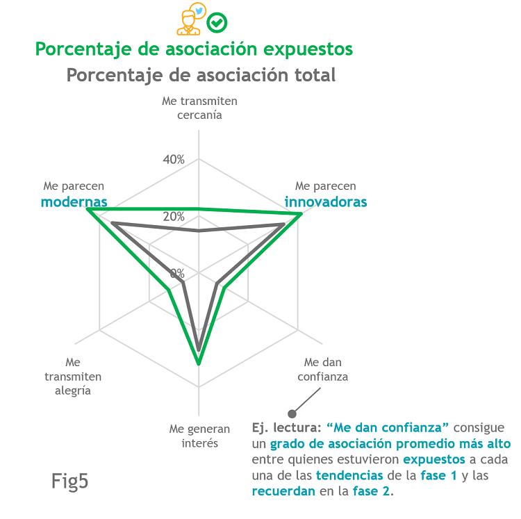 Fig5_Mejoran Percepción