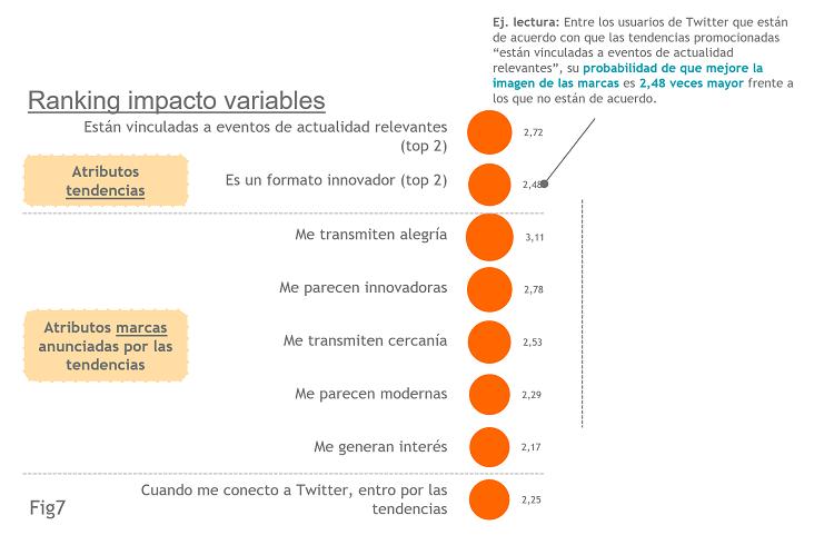 Fig7_Probabilidad Mejora Imagen
