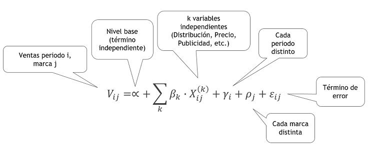 Ecuacion_modelos-medidas-repetidas