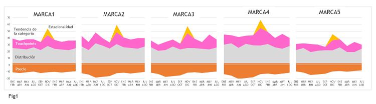 Fig1_grafico-modelos-medidas-repetidas