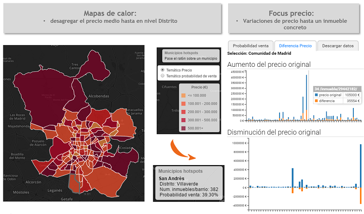 visualizacion-operaciones-inmobiliarias-2