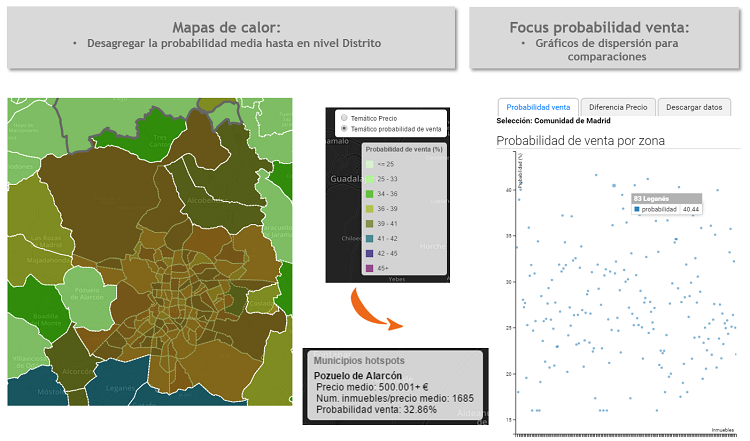 visualizacion-operaciones-inmobiliarias-3